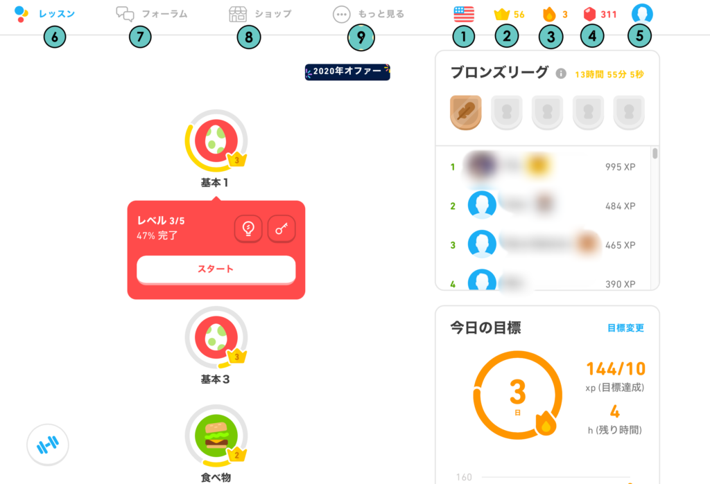 duolingo PC版画面の見方